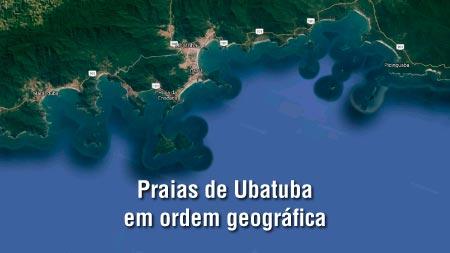 Praias de Ubatuba em Ordem Geográfica