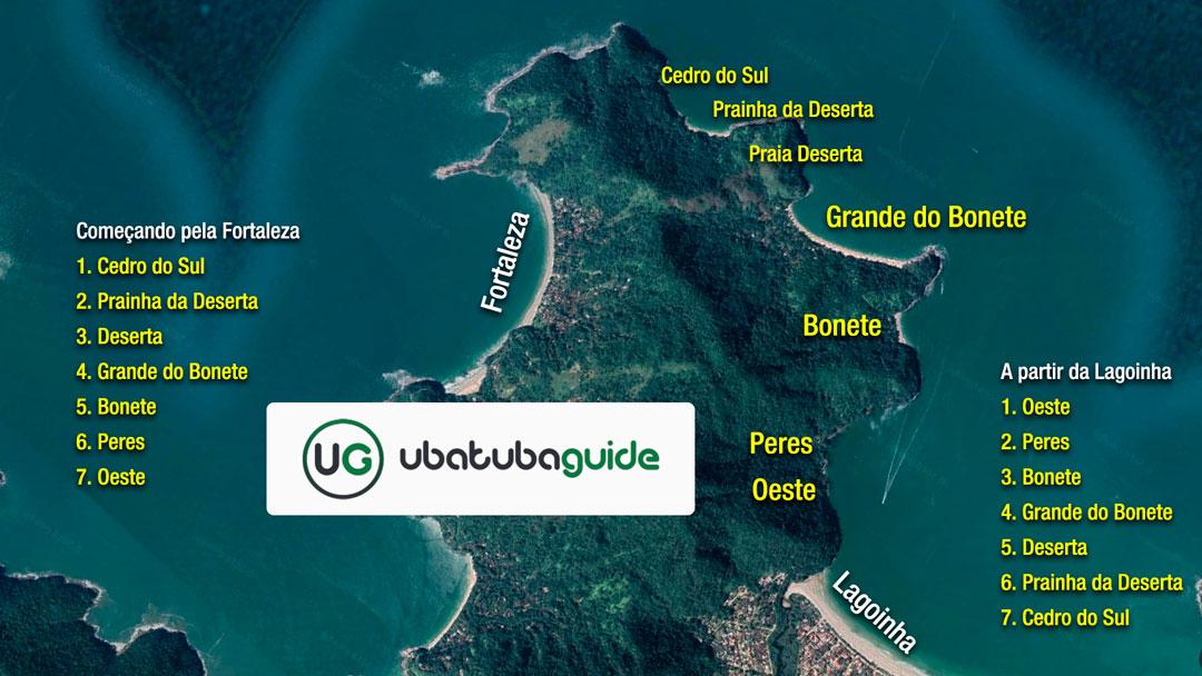 Mapa ilustrativo da Trilha das 7 Praias, um dos passeios mais ofertados por empresas de ecoturismo em Ubatuba especializadas em passeios pela natureza